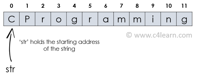 Assigning (String + Integer) to Variable
