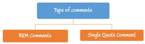 VBScript Comment