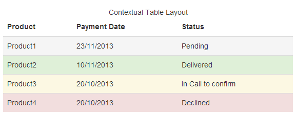 Bootstrap_table_contextual_layout
